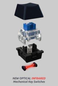 Mecanismo Mecanico-Óptico